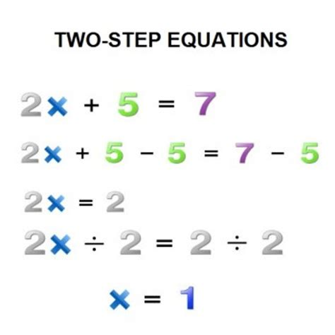 Algebra Questions with Answers and Solutions for Grade 8